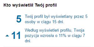 linkedin-statystyki-profilu